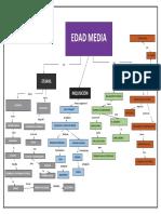 MAPA CONCEPTUAL1 (PRAC3).pdf