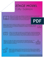 Infographic - Five Stage Model - Dra G.salmon