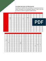 Variograma_Promedio_Fe2O3_Bottom_Bench_E-W.pdf