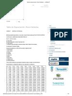 Tabla de Depreciación -Roos Heidecke- __ CAPBA D7