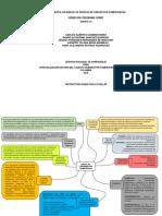 Mapa Mental- Manual de funciones