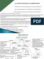 Teoría Contingencial de la Administración fundamentos de la admon.pdf