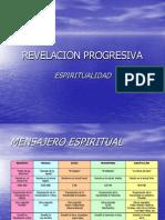 Para Meditar sobre la Revelación Progresiva