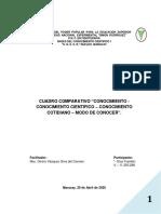 CUADRO COMPARATIVO DEL CONOCIMIENTO.pdf
