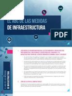 ABC DE LAS MEDIDAS DE INFRAESTRUCTURA FRENTE AL COVID-19