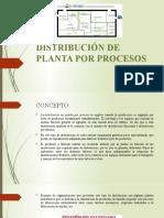 Clase 05 Distribución de Planta por Procesos (1)