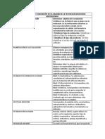 Resumen Capitulo Capitulo 4 Evaluación de La Calidad de La Tecnología Educativa.