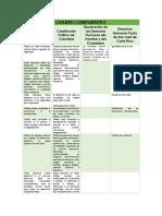 CUADRO COMPARATIVO DIEGO AVENDAÑO.pdf
