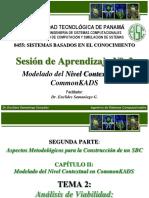 3.2 Modelo de la Organización de la metodología CommonKADS