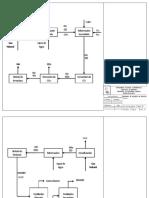 Diagrama de Bloques de Procesos Petroquimicos