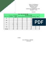 Phil-IRI-Report-Template-SY-2019-2020.xlsx