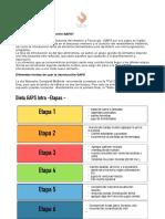 Dieta GAPS - Intro- Fases