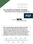 Healthcare Reform Timeline