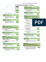 EXTRAITS-DU-PAF-2019-2020-formations-EAC