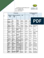 DIRECTORIO 2°B -GSMS--2020-MORI