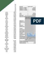 Proiect ECO Grupa 4 (2010) (version 1).xlsb.xlsx