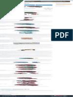 ▷ Altas Visual del Cerebro ◁ Partes y Funciones【PsicoActiva 2020 】