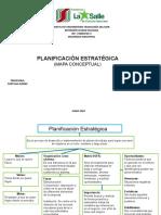 Mapa conceptual de planificacion estrategica.pptx