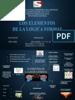 MAPA MENTAL ELEMENTOS DE LA LOGICA