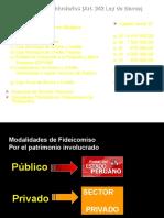 Fideicomisos_Peru