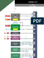 diagrama electrónico de la PCM