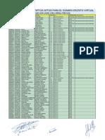 Resultado de aptos CAS No. 05-2020 (1)