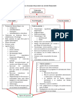 ALGORITMO PARA TRATAR PACTE AR.docx