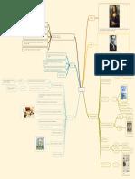 Modernismo 3.pdf
