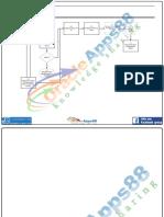 HRMS Absence Management Process.pdf