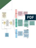 MAPA CONCEPTUAL corregido.pdf