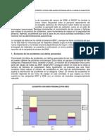 Análisis de los datos referentes a sucesos sobre seguridad de personal BRIF en campaña  de incendios 2008
