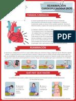 Reanimacion-cardipulmonar-rcp