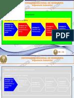 3.1 Gestión de Inventarios y Sistemas MRP Parte 1- ALUMNOS - UNI.FIIS