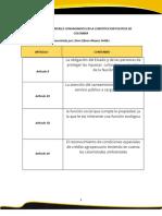 ARTICULOS AMBIENTALES CONSAGRADOSCONSTITUCION POLITICA DE COLOMBIA