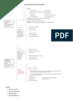 Esquema para texto argumentativo - Trabajo Final version 1 - EF