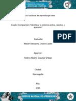 Evidencia_Cuadro_Comparativo_Identificar_la_potencia_activa_reactiva_y_aparente (1)
