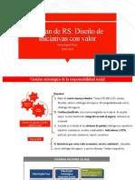 Sesion 12 Diseño de iniciativas de RS hasta contexto competitivo