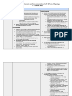 School Opening Planning Requirements & Recommendations for K-12