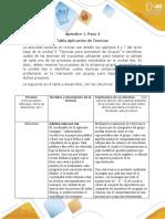 Paso 4 - Apéndice 1