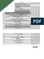 Orçamento_Fase 01, 02 e 03_rev05