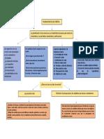 MAPA CONCEPTUAL PLANEACION DE LAS VENTAS.docx