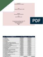 ACTIVIDAD 2 VALORACIÓN PATRIMONIAL KAROLAINN ALONSO NRC 3798 (1).xlsx