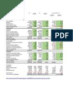 Taller Analisis Financiero Clase 1