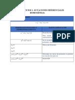 Ecuaciones Dif- Unidad 2 - Tarea 2