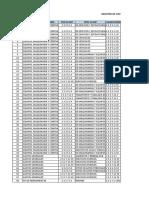 Ficha de Costo Analitico AII DU 070-2020 04072020