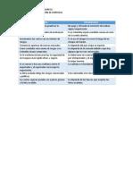ACTIVIDAD FINANZAS INTERNACIONALES12018