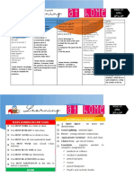 20 a 24 de Abril Dosage & Rules & Rubric (1).pdf