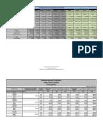 Business-Projection-BMP-2020-MC.pdf