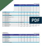 Price_List_with_CSV