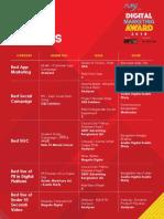 Digital-Marketing-Award-Winner-List 2018